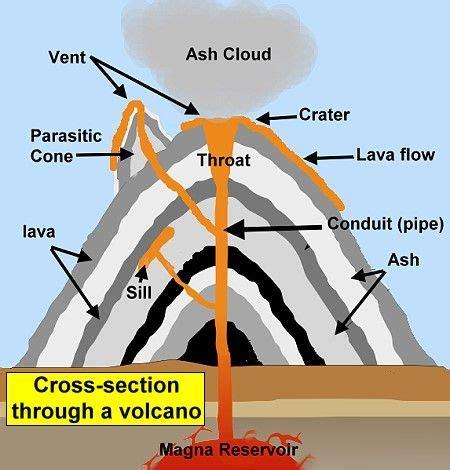 Book talk: Decade Volcanoes - Wikipedia